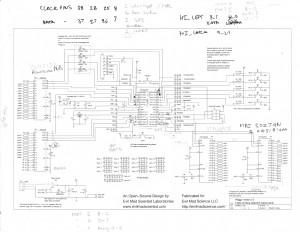 POV - Schematic B