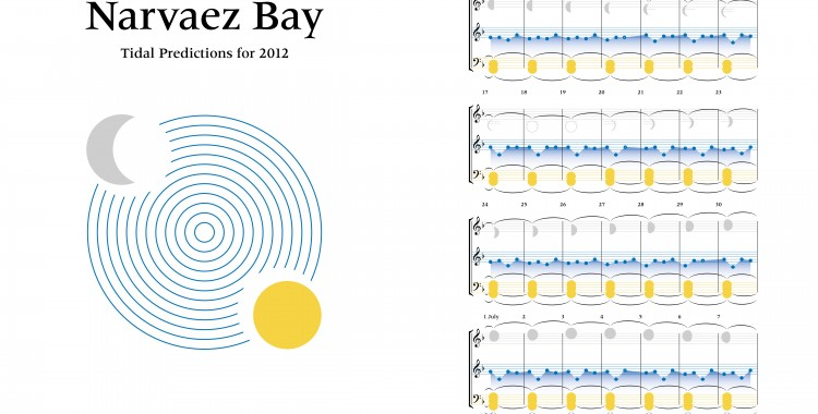 November 4, 2015 - Mark Timmings Interview, Feat. Narvaez Bay: Tidal Predictions for 2012